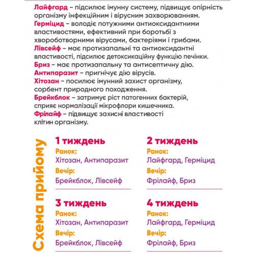 """Антивирусная программа """"Активизация иммунной системы"""""""
